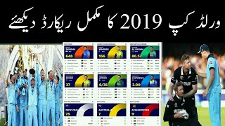World Cup 2019 Most Runs Wickets Four Sixes Highest Score best bowling - CWC 2019 Babar And Shaheen