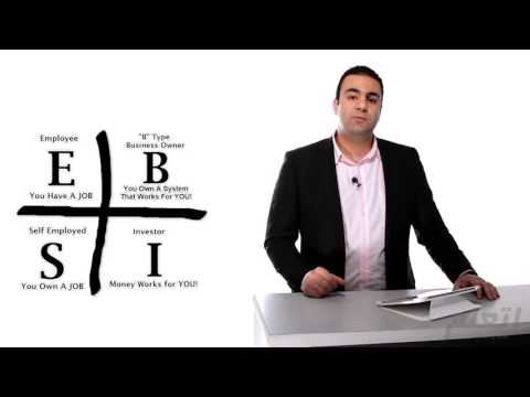 et3alem.com | مفهوم تدفق راس المال لروبرت كيوزاكى