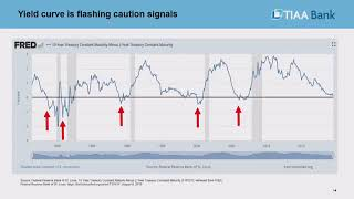 Global Investing: A Solution for Today's Volatile Markets | Chris Gaffney