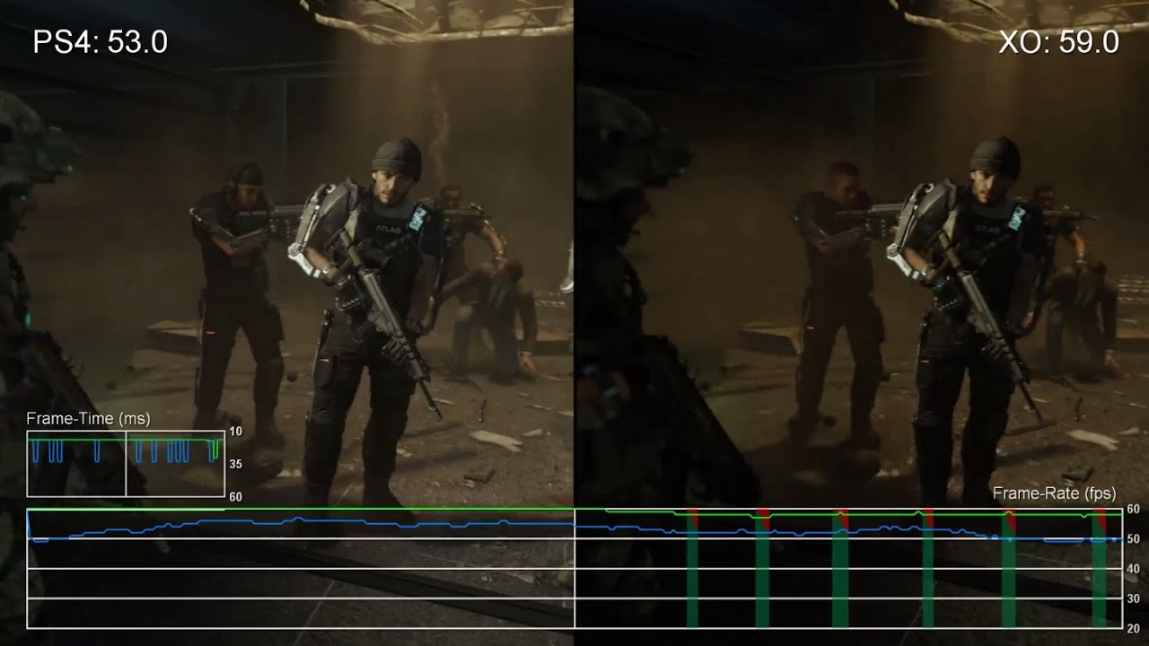60fps] Call of Duty: Advanced Warfare PS4 vs Xbox One Campaign Frame ...