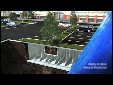 Stormwater Management & Stormwater Detention Systems | Stormtrap