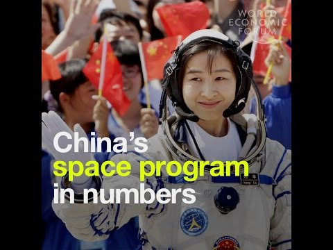 China's space program in numbers