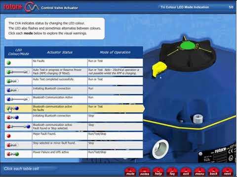 CVA Actuator - LED Mode Indication