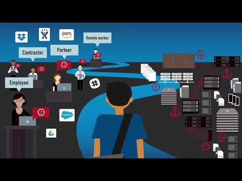 30초 하이라이트: Enterprise Application Access