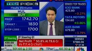 CNBC TV18 Halftime Report 31 July 2019 02min 06sec Mr. Manav Chopra - Indiabulls Ventures 12.30pm