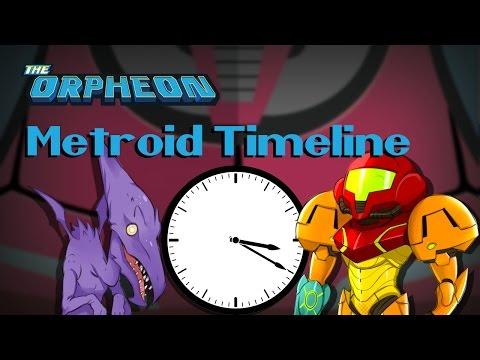 Metroid Timeline - UCxaJmZn5opOIosuOxS5Z9Fw
