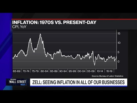 Zell Is Buying Gold to Hedge Against Inflation
