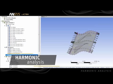 ANSYS in Action - Harmonic Analysis