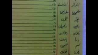 How to teach urdu by Ikram Makki - YouTube