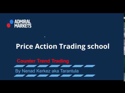 Price Action Trading School: Counter Trend Trading (Jan 11, 2017)