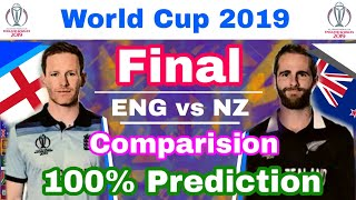 World Cup 2019 - ENG vs NZ , Final : Prediction   Points Table Prediction   MY Cricket Production