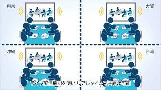 SVC シリーズ製品紹介動画