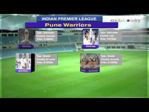 IPL 2013 Auction: A day of surprises at Chennai