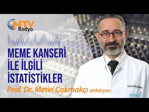 Prof. Dr. Metin Çakmakçı – Meme Kanseri – NTV Radyo Akşam Haberleri