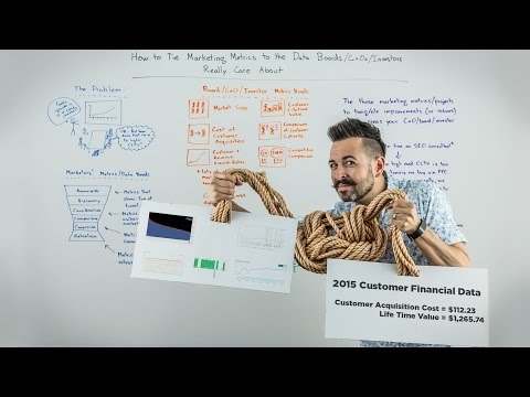 Tie Marketing Metrics to the Data Boards, CxOs, & Investors Care About - Whiteboard Friday