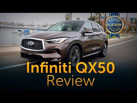 2019 Infiniti QX50 - Review & Road Test - UCj9yUGuMVVdm2DqyvJPUeUQ