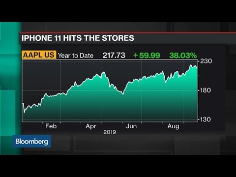 iPhone 11 Demand Will Surprise the Street, Analyst Ives Says