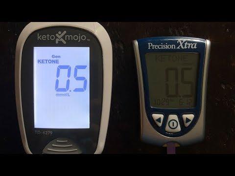 Testing ketones in Blood & Breath: Tips & Areas to Focus On