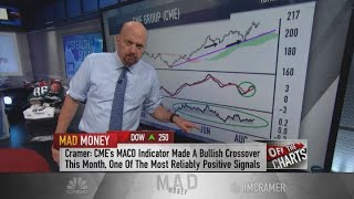 Chars show the exchange stocks could have more room to run: Cramer