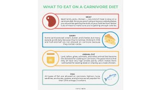 Should You Be Going Carnivore? Part 1: