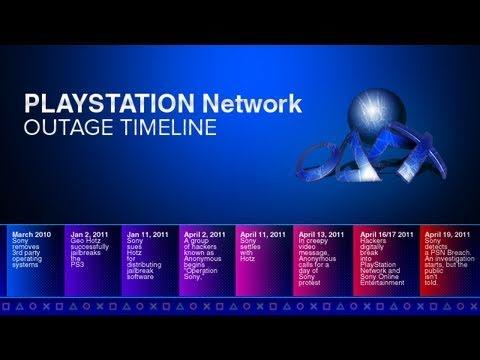 PSN Hack Attack Summary   ImpressPages lt