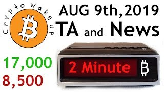 Bitcoin Move Incoming!!! TA and News is 2 Minutes