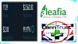 Canntrust Targeted for Hostile Takeover by Aleafia?