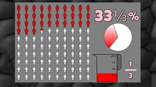 Percentages In Your Head video
