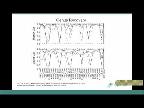 PhyloTech Webinar - Designing a Microbial Biomarker Discovery Study - Part 5