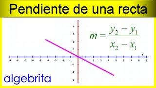 Pendiente De Una Recta A Partir De Dos Puntos Geometría Analítica 500 Youtube