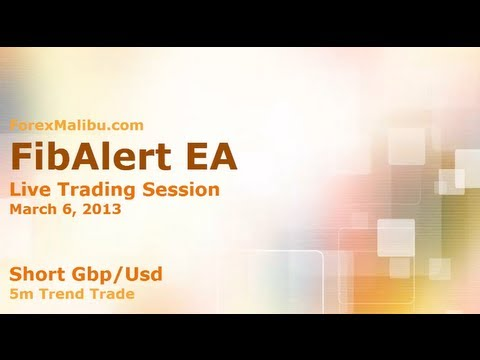 FibAlert EA - Short Gbp/Usd  - 5m Trend Trade - Forex Day Trading Software - 3/6/2013
