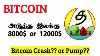 Bitcoin Latest Technical Update in Tamil | Tamil Crypto Tutorials