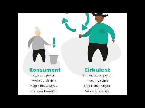 """Framtidens hållbara konsument är en """"Cirkulent""""!"""