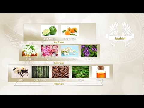 WOS Eau de Parfum Erzengelduft Jophiel von Ricarda M.