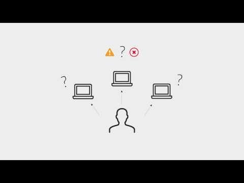 Unity iQ - Alert Management