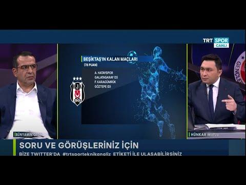 Teknik Analiz | Şampiyon kim olacak? Beşiktaş mı Fenerbahçe mi Galatasaray mı?