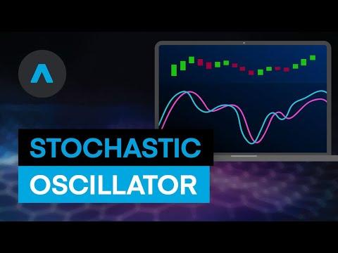 The Stochastic Oscillator Explained