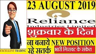 RELIANCE INDUSTRY - शुक्रवार के दिन रहे सतर्क (भारी गिरावट के संकेत) | LATEST SHARE NEWS | RELIANCE