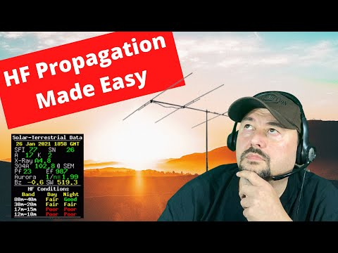 Solar Index and Propagation Made Easy - Ham Radio