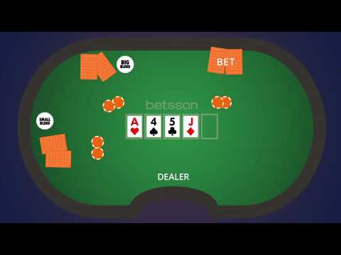 Texas Hold'em Rules & Odds