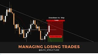 Forex: How To Manage A Losing Trade
