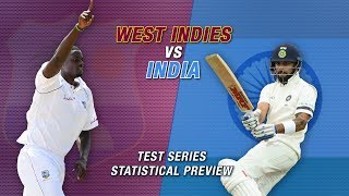 West Indies v India, Test Series: Stats Preview