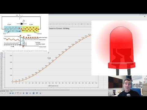 EEVblog #869 - Counting LED Photons! - UC2DjFE7Xf11URZqWBigcVOQ