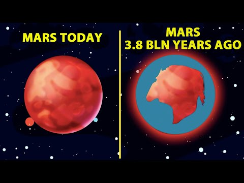 WOW! The Solar System 3,8 Billion Years Ago Vs Now...