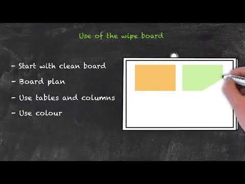 Coursebooks and Materials - Use of the Wipe Board