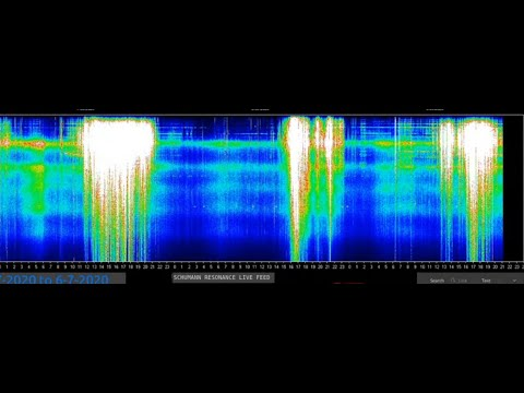 Breaking:  3  Cosmic Waves In 3 Days Hits Earth / Bigfoot And Bunny Radio Interview Tonight 9PM ET