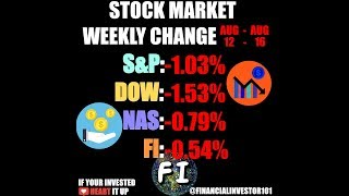 Stocks Fall This Week 12-16 Aug, Yield Inverts Mid Day & DOW Plunges 800 Points