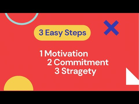 3 Step Process Motivation - Commitment - Strategy