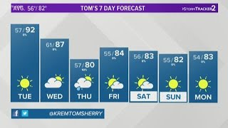 Weather update at 5 p.m. on August 19, 2019