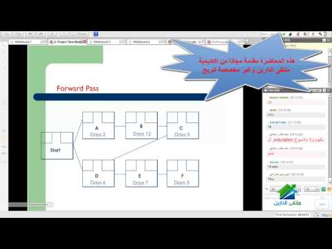 PMP | Aldarayn Academy | Lecture 5